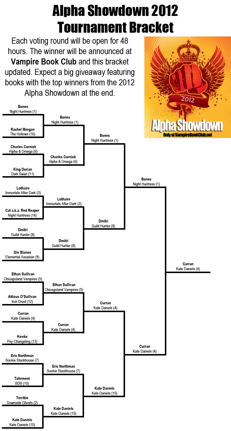 Alpha Showdown 2012 Bracket - only at VampireBookClub.net